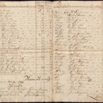 Skýrsla yfir söfnun Ísleifs Einarssonar sýslumanns í Húnavatnssýslu vegna bruna í Kaupmannahöfn árin 1794 og 1795