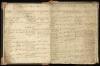 ÞÍ. Kirknasafn. Kálfafell í Fljótshverfi BC/1. Sóknarmannatal 1748-1782